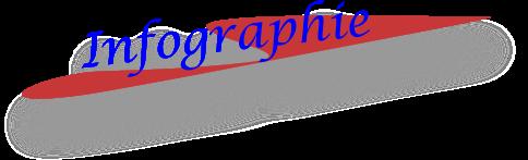 Infographie-Fidac Informatique